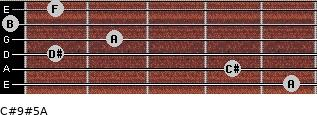 C#9#5/A for guitar on frets 5, 4, 1, 2, 0, 1