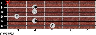 C#9#5/A for guitar on frets 5, 4, 3, 4, 4, x