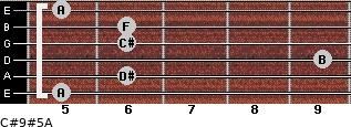 C#9#5/A for guitar on frets 5, 6, 9, 6, 6, 5