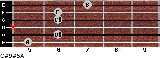 C#9#5/A for guitar on frets 5, 6, x, 6, 6, 7