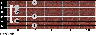 C#9#5/B for guitar on frets 7, 6, 7, 6, 6, 7