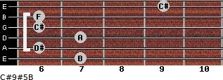 C#9#5/B for guitar on frets 7, 6, 7, 6, 6, 9