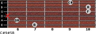 C#9#5/B for guitar on frets 7, 6, x, 10, 10, 9