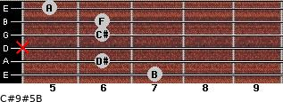 C#9#5/B for guitar on frets 7, 6, x, 6, 6, 5
