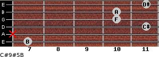C#9#5/B for guitar on frets 7, x, 11, 10, 10, 11