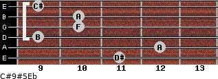 C#9#5/Eb for guitar on frets 11, 12, 9, 10, 10, 9