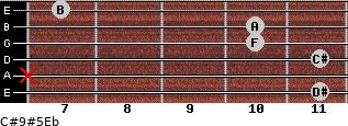 C#9#5/Eb for guitar on frets 11, x, 11, 10, 10, 7