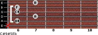 C#9#5/Eb for guitar on frets x, 6, 7, 6, 6, 7