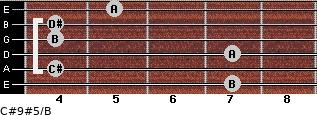 C#9#5/B for guitar on frets 7, 4, 7, 4, 4, 5
