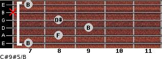 C#9#5/B for guitar on frets 7, 8, 9, 8, x, 7
