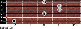 C#9#5/B for guitar on frets 7, x, 9, 10, 10, 9