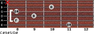 C#9#5/D# for guitar on frets 11, 8, 9, 8, 10, x
