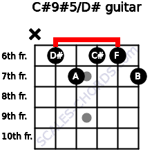 C#9#5/D# for guitar on frets x, 6, 7, 6, 6, 7