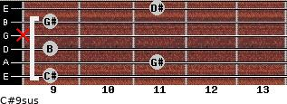 C#9sus for guitar on frets 9, 11, 9, x, 9, 11