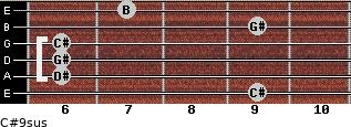 C#9sus for guitar on frets 9, 6, 6, 6, 9, 7