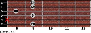 C#9sus2 for guitar on frets 9, x, 9, 8, 9, 9