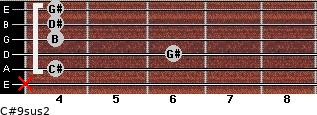 C#9sus2 for guitar on frets x, 4, 6, 4, 4, 4