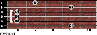 C#9sus4 for guitar on frets 9, 6, 6, 6, 9, 7