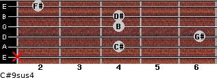 C#9sus4 for guitar on frets x, 4, 6, 4, 4, 2