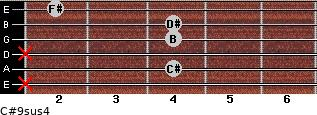 C#9sus4 for guitar on frets x, 4, x, 4, 4, 2