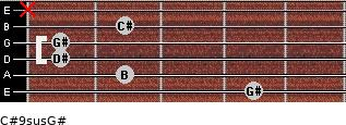 C#9sus/G# for guitar on frets 4, 2, 1, 1, 2, x