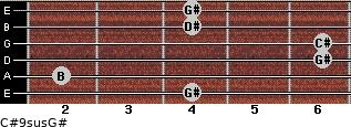 C#9sus/G# for guitar on frets 4, 2, 6, 6, 4, 4