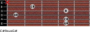 C#9sus/G# for guitar on frets 4, 4, 1, 4, 2, x