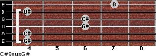 C#9sus/G# for guitar on frets 4, 4, 6, 6, 4, 7