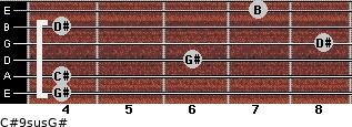 C#9sus/G# for guitar on frets 4, 4, 6, 8, 4, 7