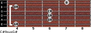 C#9sus/G# for guitar on frets 4, 6, 6, 6, 4, 7