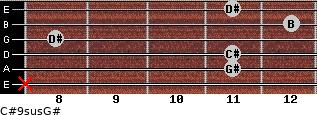 C#9sus/G# for guitar on frets x, 11, 11, 8, 12, 11