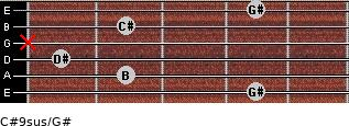 C#9sus/G# for guitar on frets 4, 2, 1, x, 2, 4