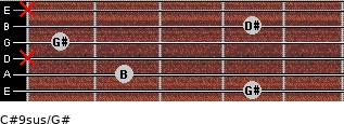C#9sus/G# for guitar on frets 4, 2, x, 1, 4, x