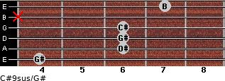 C#9sus/G# for guitar on frets 4, 6, 6, 6, x, 7
