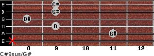 C#9sus/G# for guitar on frets x, 11, 9, 8, 9, 9