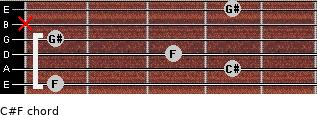 C#/F for guitar on frets 1, 4, 3, 1, x, 4