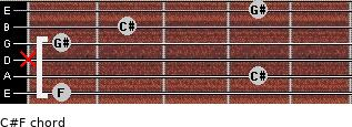 C#/F for guitar on frets 1, 4, x, 1, 2, 4