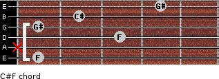 C#/F for guitar on frets 1, x, 3, 1, 2, 4