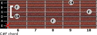 C#/F for guitar on frets x, 8, 6, 10, 6, 9