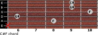 C#/F for guitar on frets x, 8, 6, 10, 9, 9