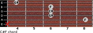 C#/F for guitar on frets x, 8, 6, 6, 6, 4