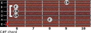 C#/F for guitar on frets x, 8, 6, 6, 6, 9
