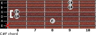C#/F for guitar on frets x, 8, 6, 6, 9, 9