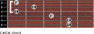 C#/G# for guitar on frets 4, 4, 3, 1, 2, 1