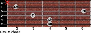 C#/G# for guitar on frets 4, 4, 3, 6, 2, x