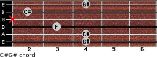 C#/G# for guitar on frets 4, 4, 3, x, 2, 4