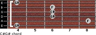 C#/G# for guitar on frets 4, 8, 6, 6, 6, 4
