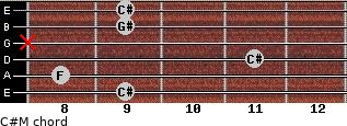 C#M for guitar on frets 9, 8, 11, x, 9, 9
