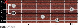 C#M for guitar on frets 9, 8, 6, 10, 6, x