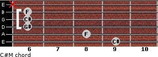 C#M for guitar on frets 9, 8, 6, 6, 6, x